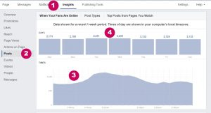 When to post on your Facebook Page and get your organic reach back.